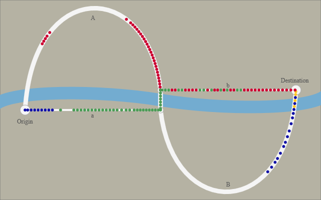 Пробки в Нагарии - парадокс Браеса